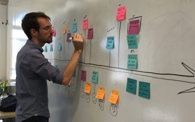How We Do User Experience Design (UX/UI) at Pavlok